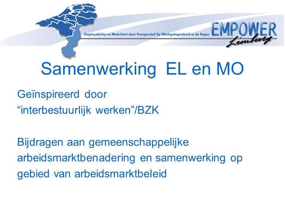 """Samenwerking EL en MO Geïnspireerd door """"interbestuurlijk werken""""/BZK Bijdragen aan gemeenschappelijke arbeidsmarktbenadering en samenwerking op gebie"""