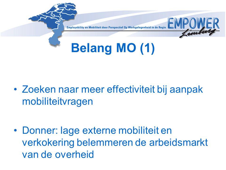 Belang MO (1) •Zoeken naar meer effectiviteit bij aanpak mobiliteitvragen •Donner: lage externe mobiliteit en verkokering belemmeren de arbeidsmarkt v
