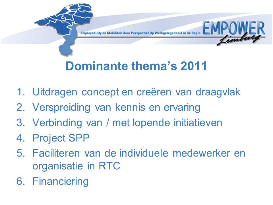 Dominante thema's 2011 1.Uitdragen concept en creëren van draagvlak 2.Verspreiding van kennis en ervaring 3.Verbinding van / met lopende initiatieven