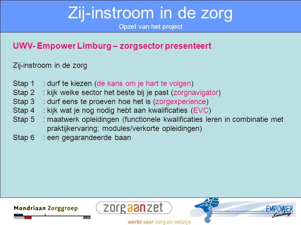 Zij-instroom in de zorg Opzet van het project UWV- Empower Limburg – zorgsector presenteert Zij-instroom in de zorg Stap 1: durf te kiezen (de kans om