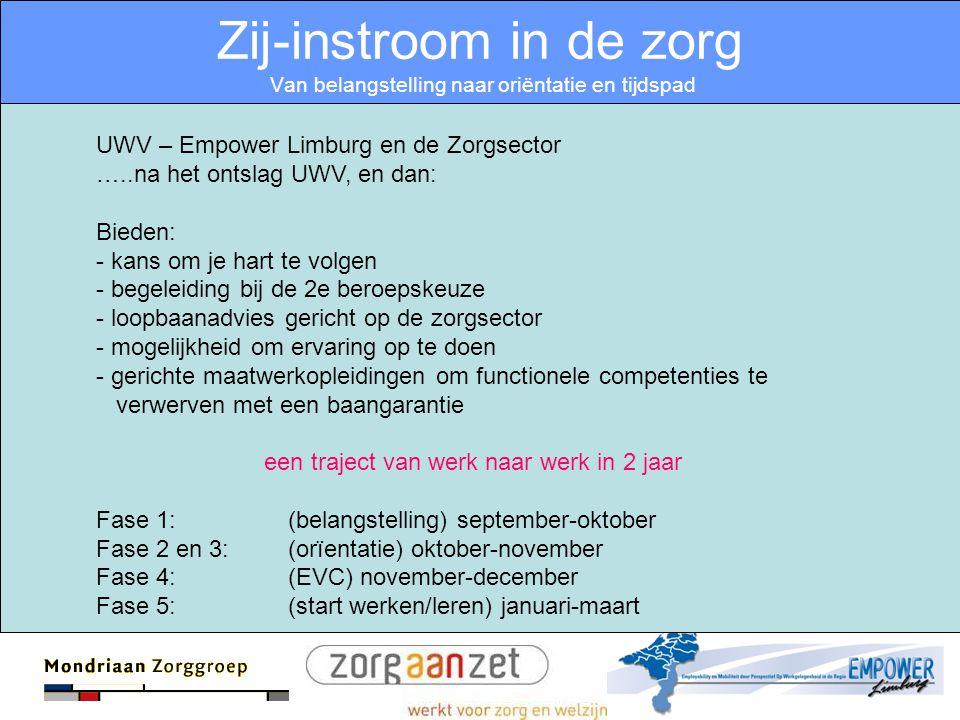 Zij-instroom in de zorg Van belangstelling naar oriëntatie en tijdspad UWV – Empower Limburg en de Zorgsector …..na het ontslag UWV, en dan: Bieden: -