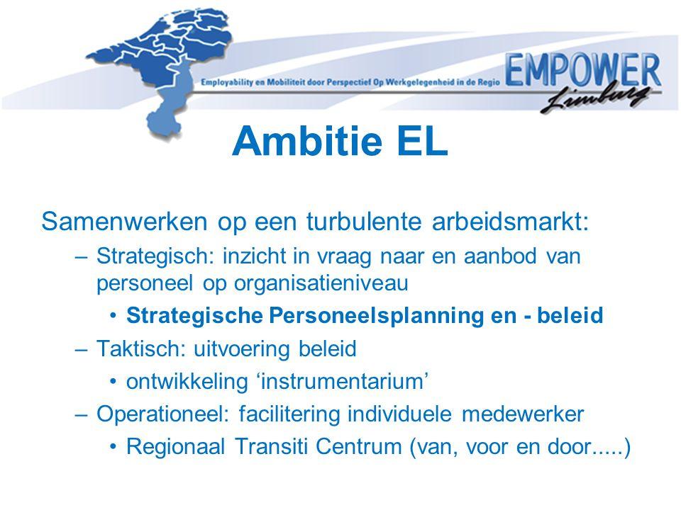 Ambitie EL Samenwerken op een turbulente arbeidsmarkt: –Strategisch: inzicht in vraag naar en aanbod van personeel op organisatieniveau •Strategische