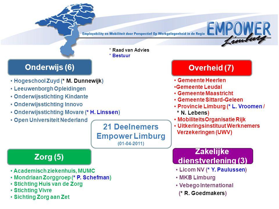 21 Deelnemers Empower Limburg (01-04-2011) Overheid (7) Zorg (5) Onderwijs (6) Zakelijke dienstverlening (3) • Hogeschool Zuyd (* M. Dunnewijk) • Leeu