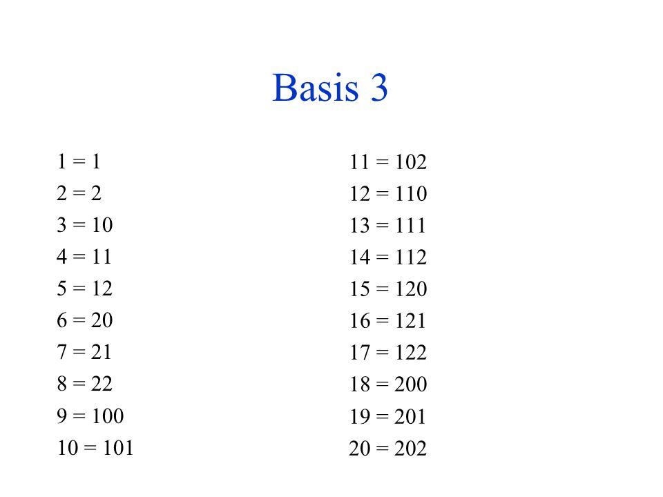 Basis 3 1 = 1 2 = 2 3 = 10 4 = 11 5 = 12 6 = 20 7 = 21 8 = 22 9 = 100 10 = 101 11 = 102 12 = 110 13 = 111 14 = 112 15 = 120 16 = 121 17 = 122 18 = 200