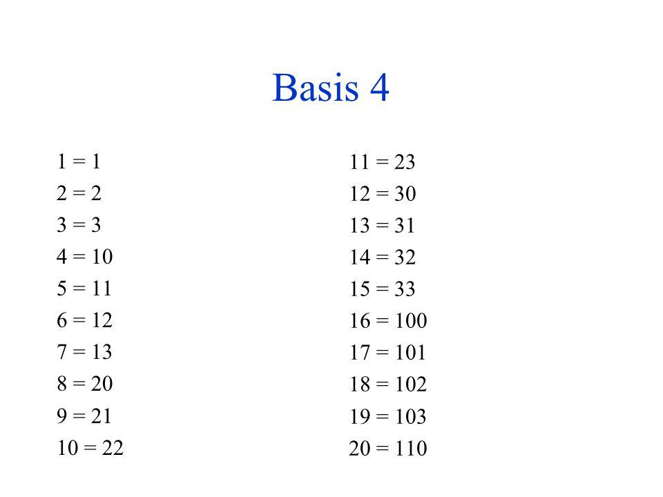 Basis 4 1 = 1 2 = 2 3 = 3 4 = 10 5 = 11 6 = 12 7 = 13 8 = 20 9 = 21 10 = 22 11 = 23 12 = 30 13 = 31 14 = 32 15 = 33 16 = 100 17 = 101 18 = 102 19 = 10