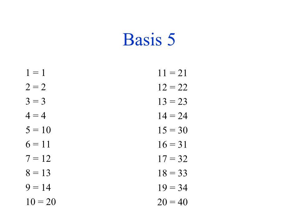 Basis 5 1 = 1 2 = 2 3 = 3 4 = 4 5 = 10 6 = 11 7 = 12 8 = 13 9 = 14 10 = 20 11 = 21 12 = 22 13 = 23 14 = 24 15 = 30 16 = 31 17 = 32 18 = 33 19 = 34 20