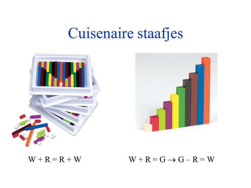 Cuisenaire staafjes W + R = R + WW + R = G  G – R = W