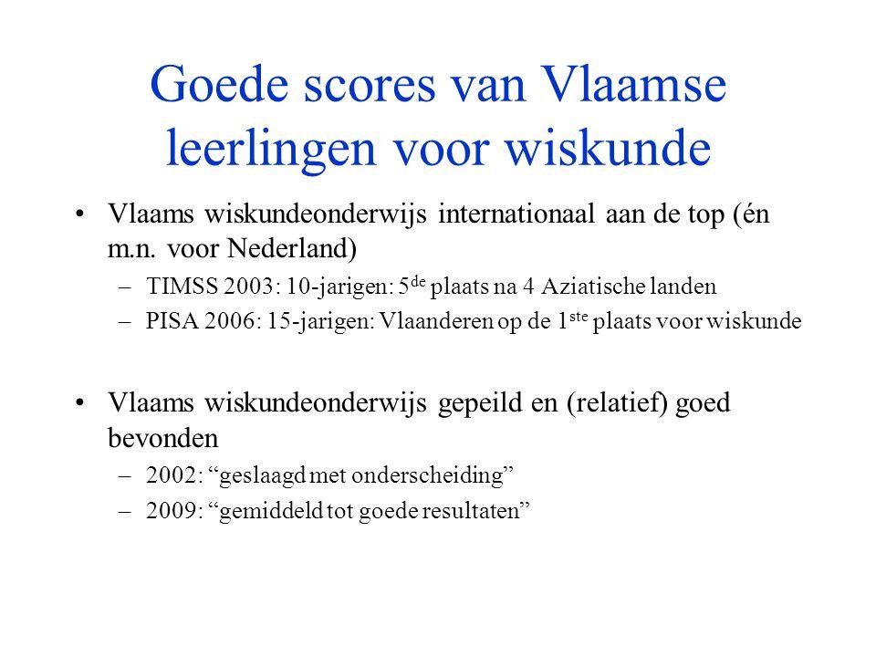 Goede scores van Vlaamse leerlingen voor wiskunde •Vlaams wiskundeonderwijs internationaal aan de top (én m.n. voor Nederland) –TIMSS 2003: 10-jarigen