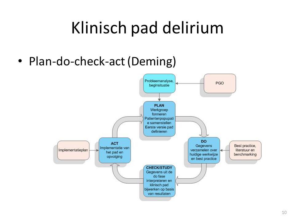 • Plan-do-check-act (Deming) Klinisch pad delirium 10