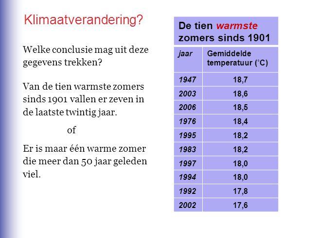 Klimaatverandering? De tien warmste zomers sinds 1901 jaarGemiddelde temperatuur (˚C) 194718,7 200318,6 200618,5 197618,4 199518,2 198318,2 199718,0 1