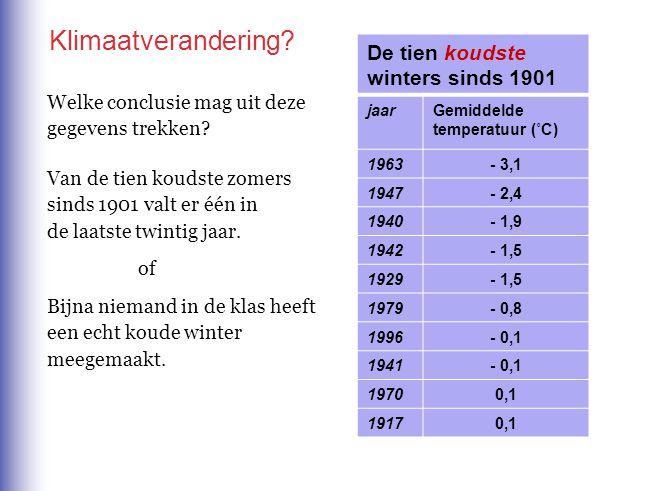 Klimaatverandering? De tien koudste winters sinds 1901 jaarGemiddelde temperatuur (˚C) 1963- 3,1 1947- 2,4 1940- 1,9 1942- 1,5 1929- 1,5 1979- 0,8 199