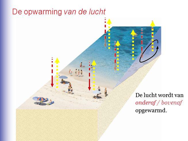 De opwarming van de lucht De lucht wordt van onderaf / bovenaf opgewarmd. De lucht wordt van onderaf opgewarmd.