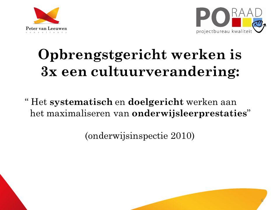 Opbrengstgericht werken is 3x een cultuurverandering: Het systematisch en doelgericht werken aan het maximaliseren van onderwijsleerprestaties (onderwijsinspectie 2010) 66