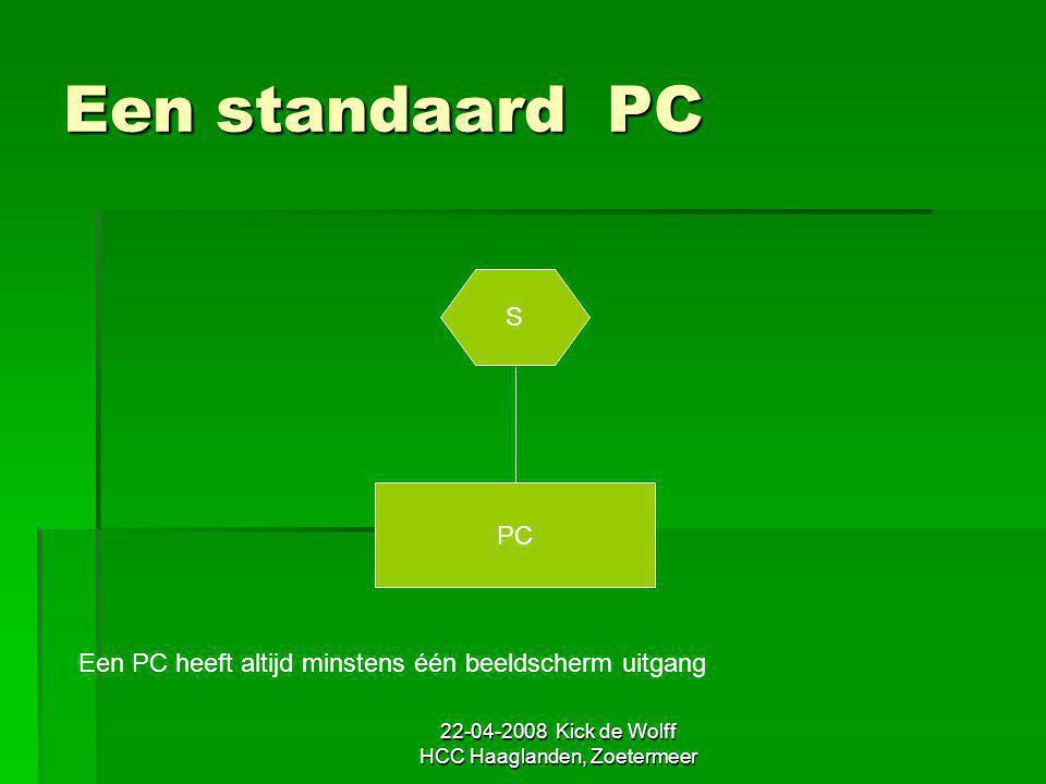 22-04-2008 Kick de Wolff HCC Haaglanden, Zoetermeer Een standaard PC S PC Een PC heeft altijd minstens één beeldscherm uitgang