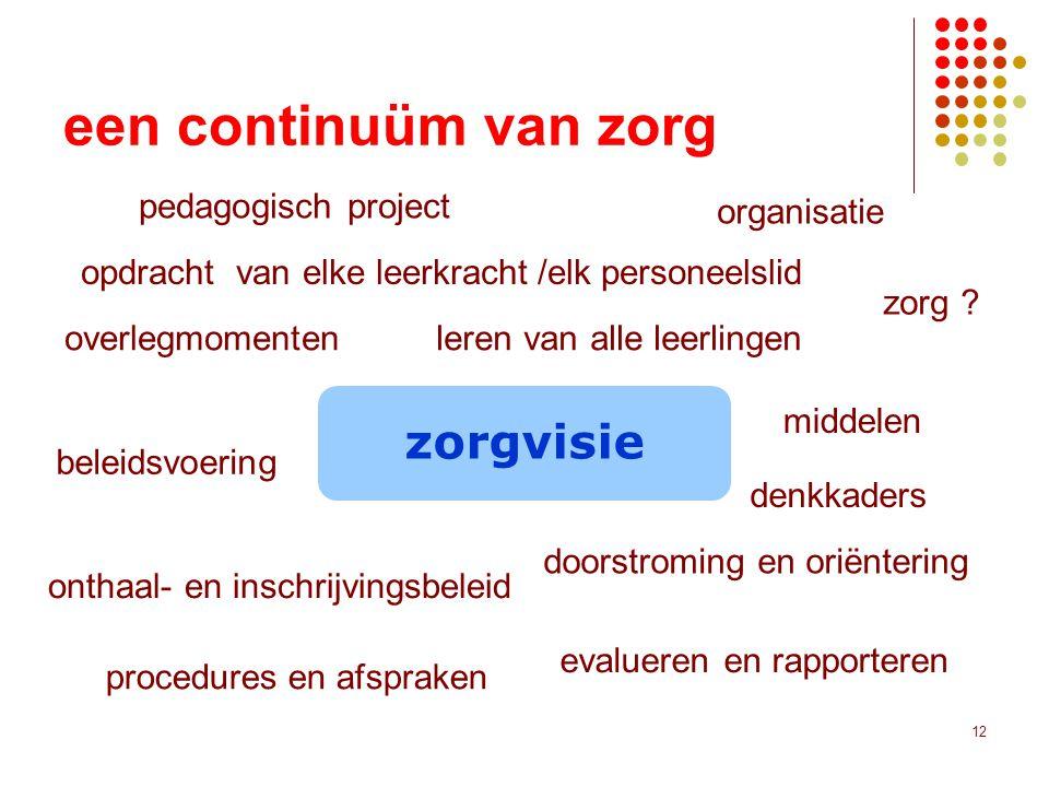 12 een continuüm van zorg zorgvisie pedagogisch project leren van alle leerlingen middelen organisatie zorg .