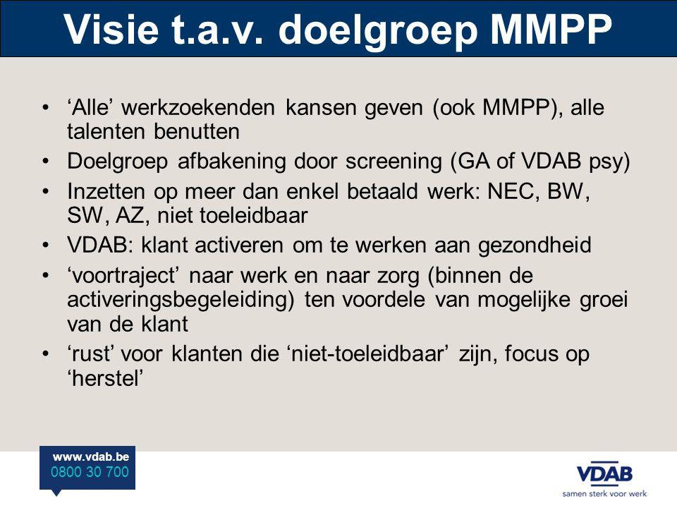 www.vdab.be 0800 30 700 Visie t.a.v. doelgroep MMPP •'Alle' werkzoekenden kansen geven (ook MMPP), alle talenten benutten •Doelgroep afbakening door s