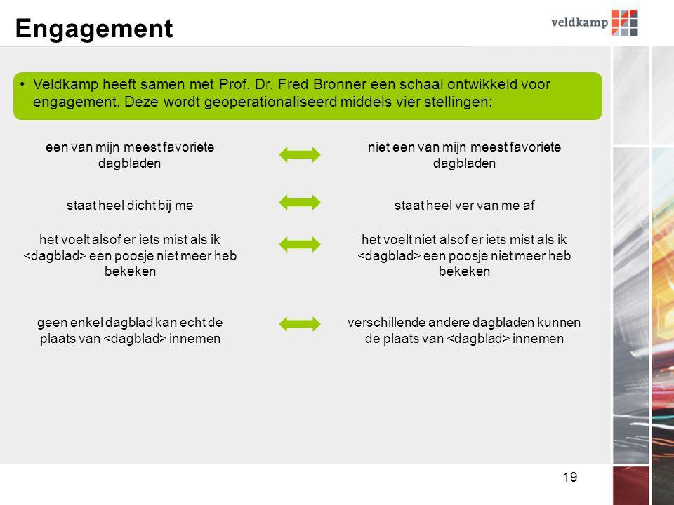 19 Engagement •Veldkamp heeft samen met Prof. Dr.