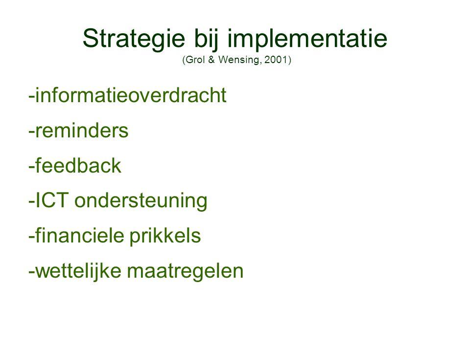 Strategie bij implementatie (Grol & Wensing, 2001) -informatieoverdracht -reminders -feedback -ICT ondersteuning -financiele prikkels -wettelijke maat
