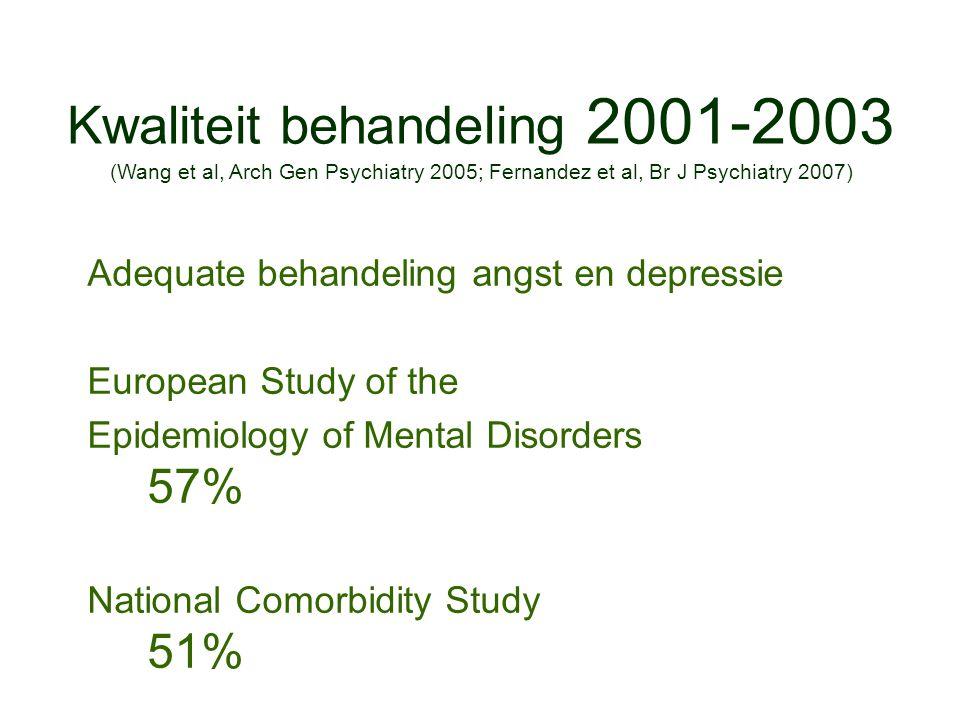 Kwaliteit behandeling 2001-2003 (Wang et al, Arch Gen Psychiatry 2005; Fernandez et al, Br J Psychiatry 2007) Adequate behandeling angst en depressie