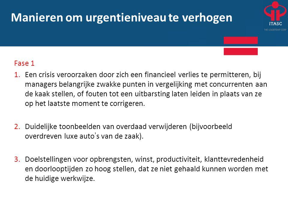 Fase 1 1.Een crisis veroorzaken door zich een financieel verlies te permitteren, bij managers belangrijke zwakke punten in vergelijking met concurrent
