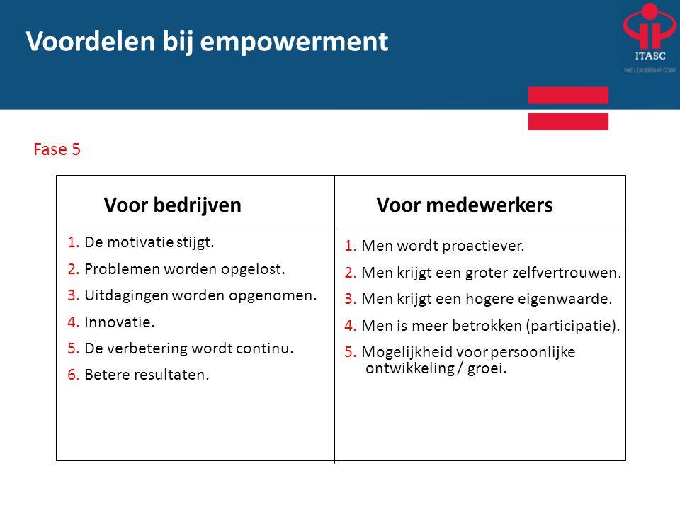 Voordelen bij empowerment Voor bedrijvenVoor medewerkers 1. Men wordt proactiever. 2. Men krijgt een groter zelfvertrouwen. 3. Men krijgt een hogere e