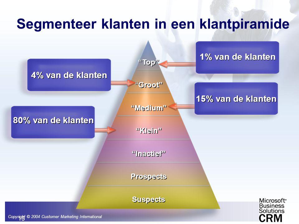 """15 Segmenteer klanten in een klantpiramide """"Top"""" """"Groot"""" """"Medium"""" """"Klein"""" """"Inactief"""" Prospects Suspects """"Top"""" """"Groot"""" """"Medium"""" """"Klein"""" """"Inactief"""" Pros"""