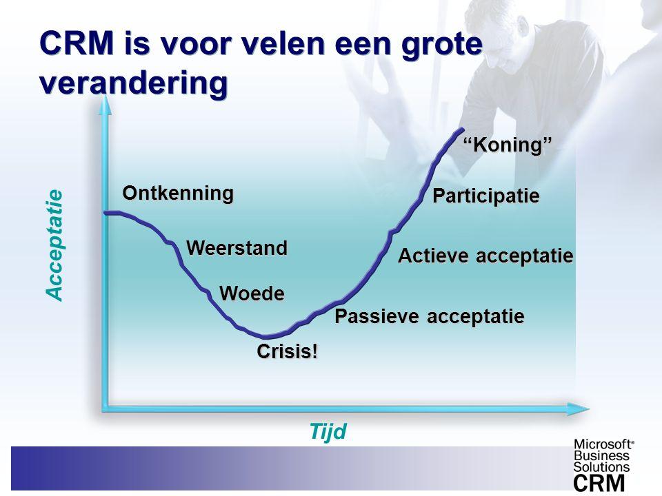 """CRM is voor velen een grote verandering Acceptatie Tijd Ontkenning Weerstand Woede Crisis! Passieve acceptatie Actieve acceptatie Participatie """"Koning"""