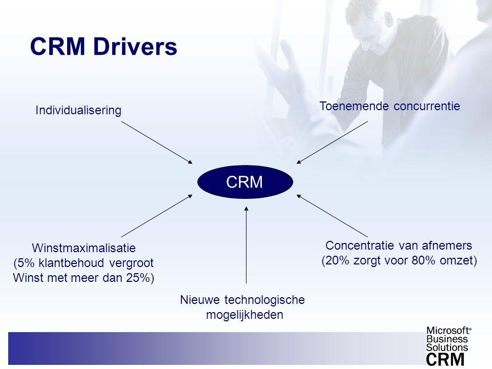 CRM Drivers CRM Individualisering Nieuwe technologische mogelijkheden Toenemende concurrentie Concentratie van afnemers (20% zorgt voor 80% omzet) Win