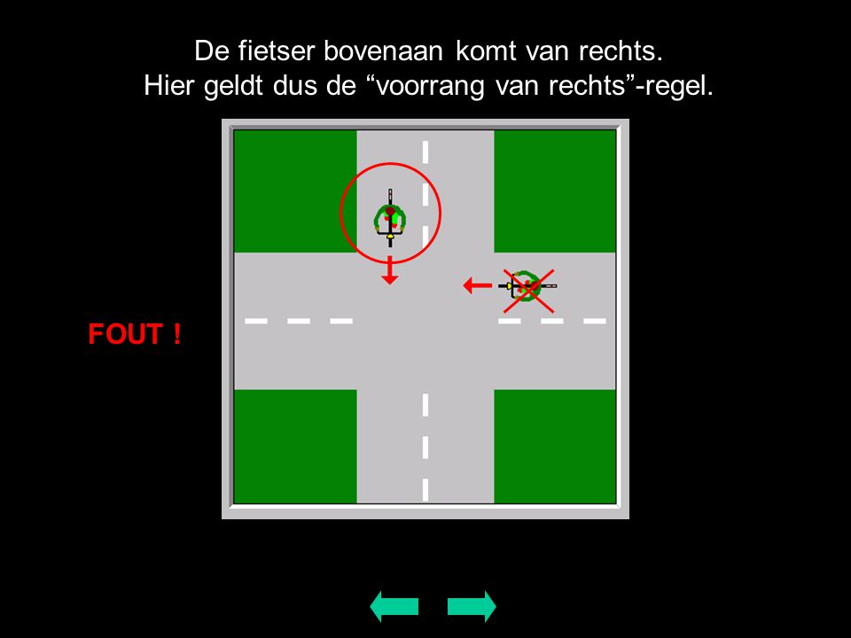 """De fietser bovenaan komt van rechts. Hier geldt dus de """"voorrang van rechts""""-regel. FOUT !"""