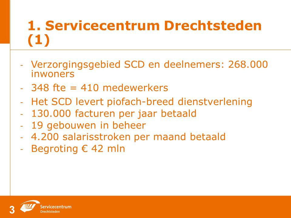 5.Conclusie 1. De SCD-organisatie is sterk in ontwikkeling 2.