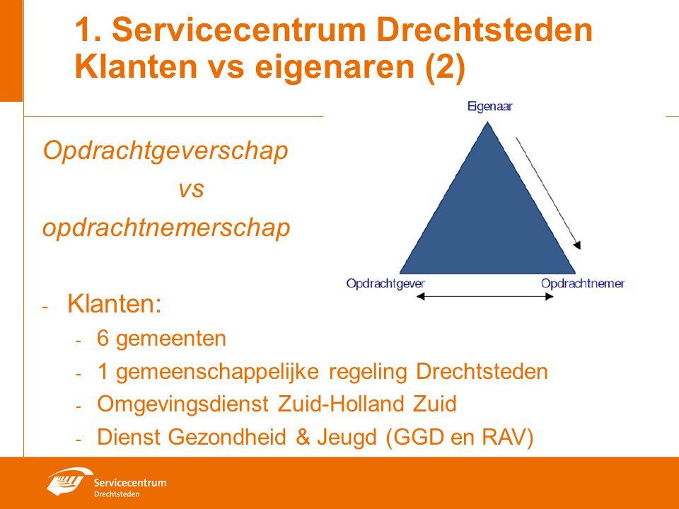 Stelling 1 Managementinstrumenten als INK, Sociotechniek en Balanced scorecard zijn vooral interessant voor externe adviesbureaus.