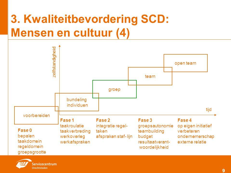 3.Kwaliteitsbevordering SCD (5) 1.