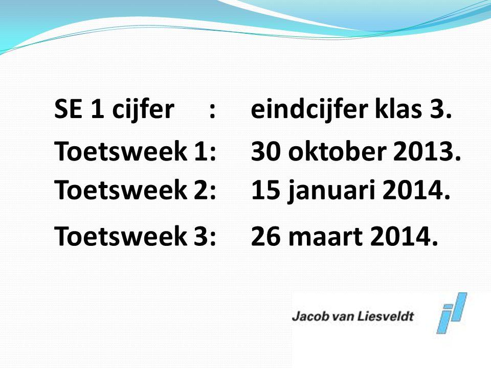 SE 1 cijfer : eindcijfer klas 3. Toetsweek 1:30 oktober 2013. Toetsweek 2: 15 januari 2014. Toetsweek 3: 26 maart 2014.