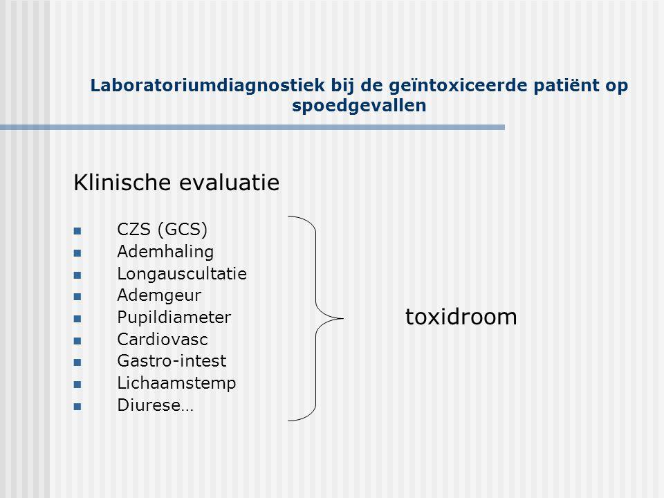 Laboratoriumdiagnostiek bij de geïntoxiceerde patiënt op spoedgevallen Klinische evaluatie  CZS (GCS)  Ademhaling  Longauscultatie  Ademgeur  Pup