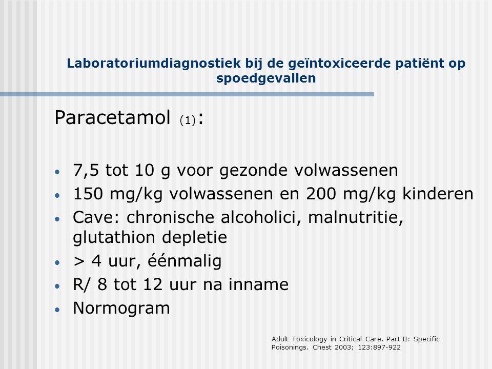 Laboratoriumdiagnostiek bij de geïntoxiceerde patiënt op spoedgevallen Paracetamol (1) : • 7,5 tot 10 g voor gezonde volwassenen • 150 mg/kg volwassen