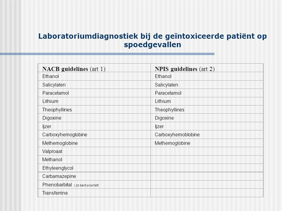 Laboratoriumdiagnostiek bij de geïntoxiceerde patiënt op spoedgevallen NACB guidelines (art 1)NPIS guidelines (art 2) Ethanol Salicylaten Paracetamol