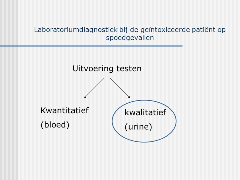 Laboratoriumdiagnostiek bij de geïntoxiceerde patiënt op spoedgevallen Kwantitatief (bloed) kwalitatief (urine) Uitvoering testen