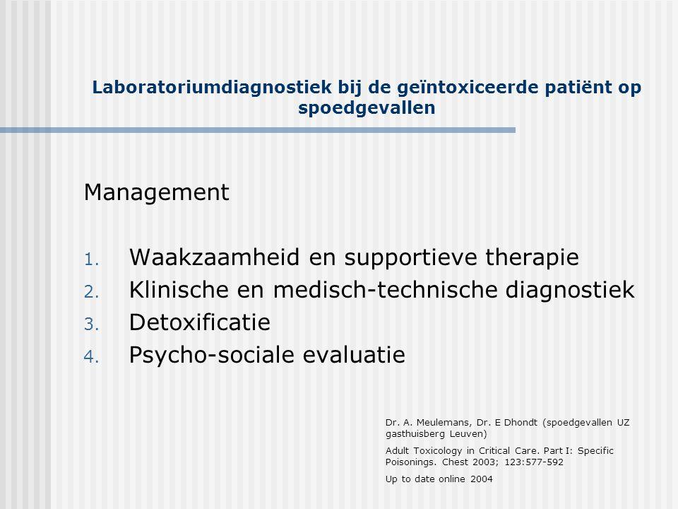 Laboratoriumdiagnostiek bij de geïntoxiceerde patiënt op spoedgevallen Management 1. Waakzaamheid en supportieve therapie 2. Klinische en medisch-tech