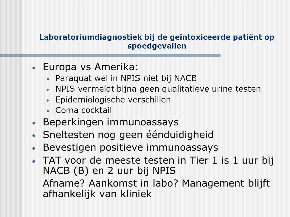 Laboratoriumdiagnostiek bij de geïntoxiceerde patiënt op spoedgevallen • Europa vs Amerika: • Paraquat wel in NPIS niet bij NACB • NPIS vermeldt bijna