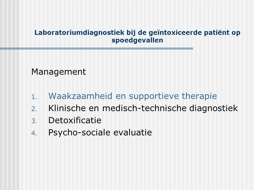 Laboratoriumdiagnostiek bij de geïntoxiceerde patiënt op spoedgevallen Paracetamol (2) : • 5% NAPQI (n-acetyl-p-benzoquinomine) • Cytochroom P450 • Irreversiebele conjugatie met gluthation • Centrolobulaire hepatische necrosis