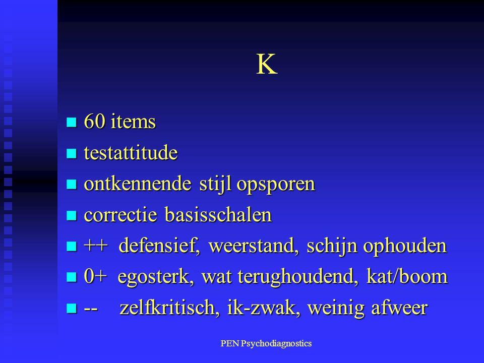 PEN Psychodiagnostics K n 60 items n testattitude n ontkennende stijl opsporen n correctie basisschalen n ++ defensief, weerstand, schijn ophouden n 0