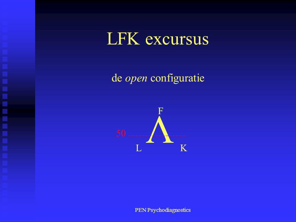 PEN Psychodiagnostics LFK excursus de open configuratie V 50 L F K