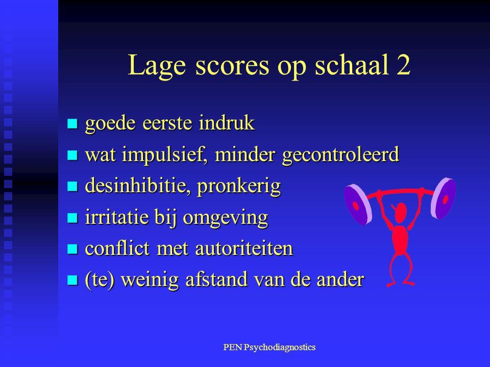 PEN Psychodiagnostics Lage scores op schaal 2 n goede eerste indruk n wat impulsief, minder gecontroleerd n desinhibitie, pronkerig n irritatie bij om