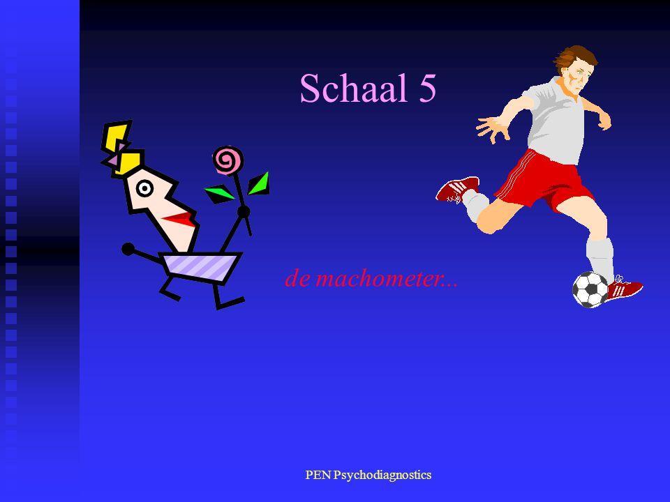 PEN Psychodiagnostics Schaal 5 de machometer...