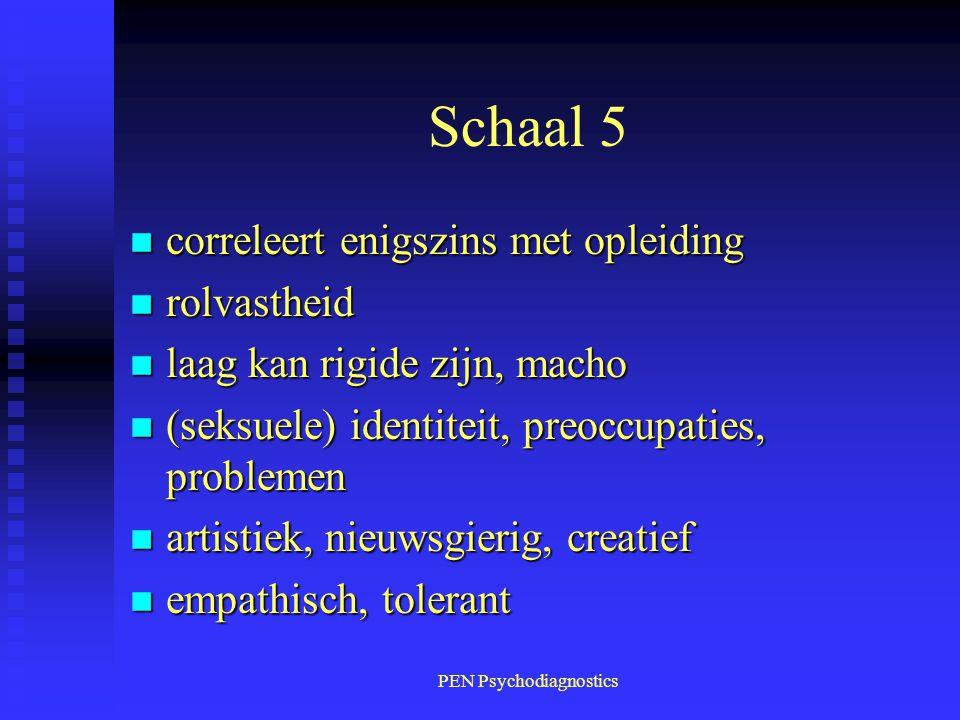 PEN Psychodiagnostics Schaal 5 n correleert enigszins met opleiding n rolvastheid n laag kan rigide zijn, macho n (seksuele) identiteit, preoccupaties