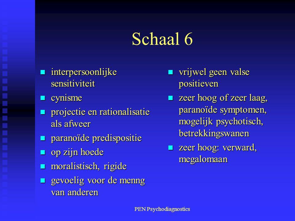 PEN Psychodiagnostics Schaal 6 n interpersoonlijke sensitiviteit n cynisme n projectie en rationalisatie als afweer n paranoïde predispositie n op zij