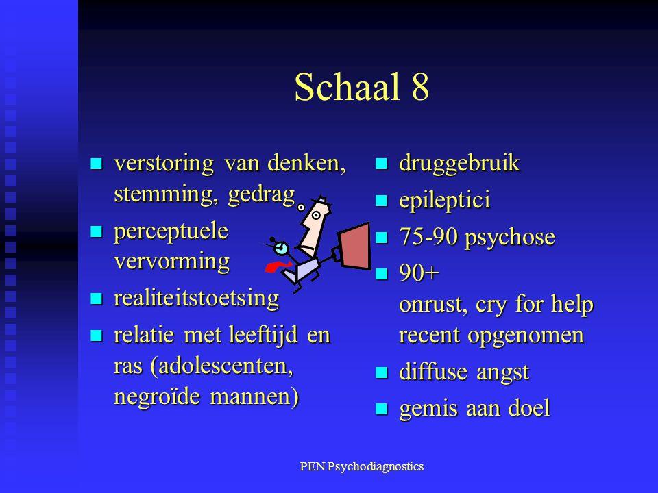PEN Psychodiagnostics Schaal 8 n verstoring van denken, stemming, gedrag n perceptuele vervorming n realiteitstoetsing n relatie met leeftijd en ras (