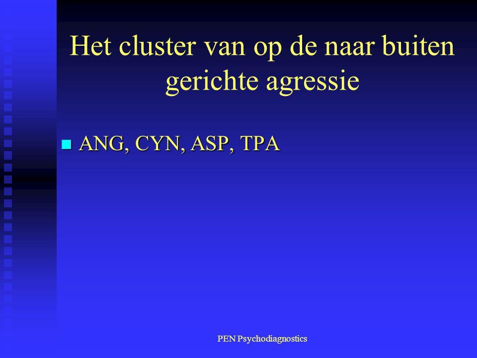 PEN Psychodiagnostics Het cluster van op de naar buiten gerichte agressie n ANG, CYN, ASP, TPA