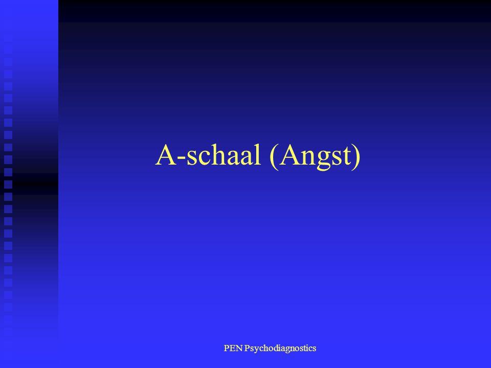 PEN Psychodiagnostics A-schaal (Angst)