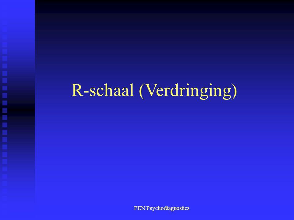 PEN Psychodiagnostics R-schaal (Verdringing)